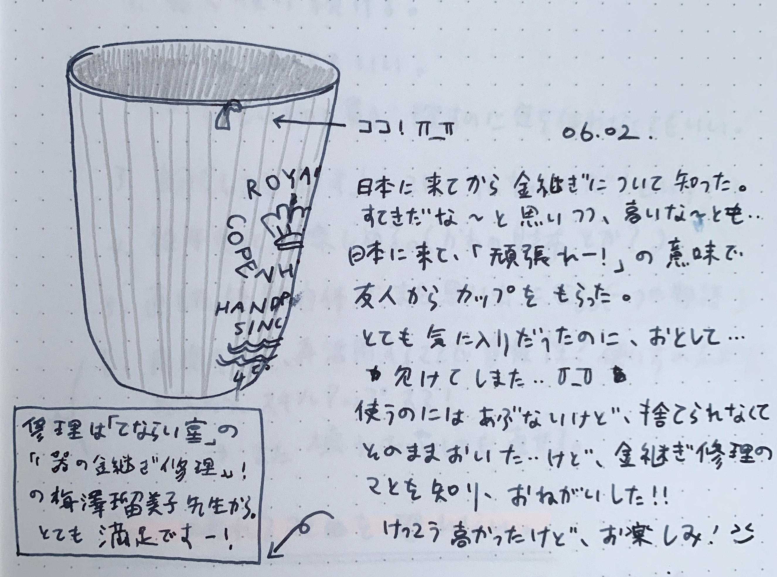 kin_cup