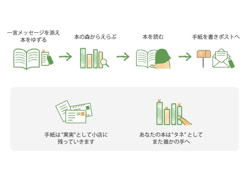book_img_5